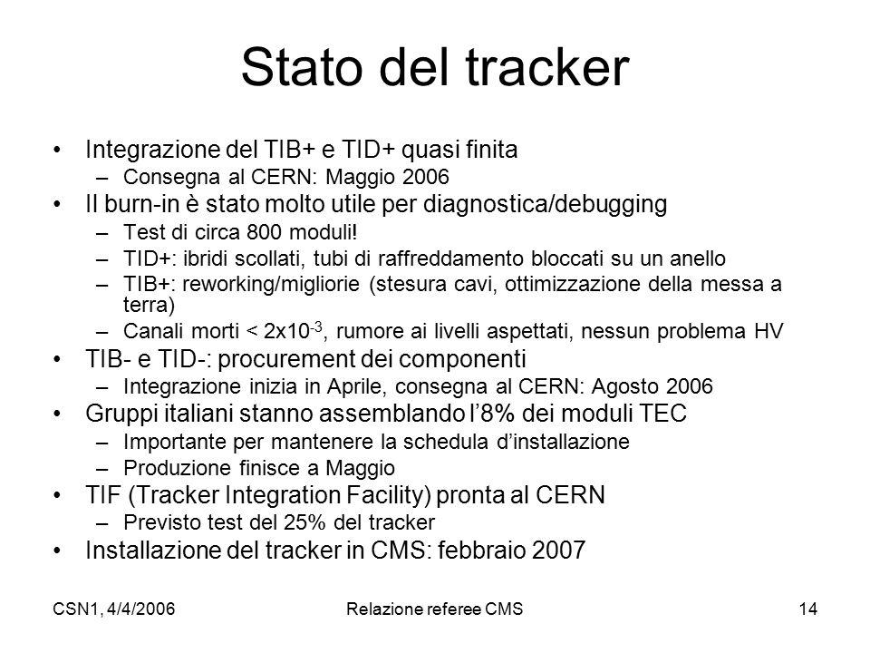 CSN1, 4/4/2006Relazione referee CMS14 Stato del tracker Integrazione del TIB+ e TID+ quasi finita –Consegna al CERN: Maggio 2006 Il burn-in è stato molto utile per diagnostica/debugging –Test di circa 800 moduli.