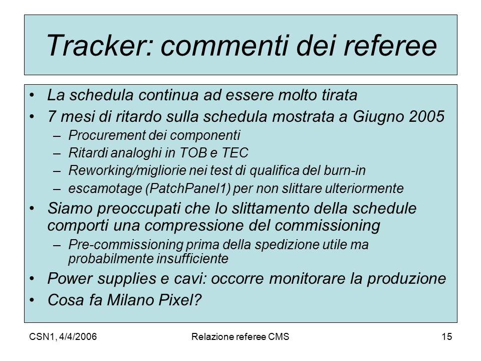 CSN1, 4/4/2006Relazione referee CMS15 Tracker: commenti dei referee La schedula continua ad essere molto tirata 7 mesi di ritardo sulla schedula mostrata a Giugno 2005 –Procurement dei componenti –Ritardi analoghi in TOB e TEC –Reworking/migliorie nei test di qualifica del burn-in –escamotage (PatchPanel1) per non slittare ulteriormente Siamo preoccupati che lo slittamento della schedule comporti una compressione del commissioning –Pre-commissioning prima della spedizione utile ma probabilmente insufficiente Power supplies e cavi: occorre monitorare la produzione Cosa fa Milano Pixel