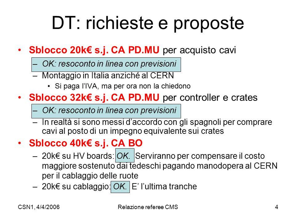 CSN1, 4/4/2006Relazione referee CMS4 Sblocco 20k€ s.j. CA PD.MU per acquisto cavi –OK: resoconto in linea con previsioni –Montaggio in Italia anziché