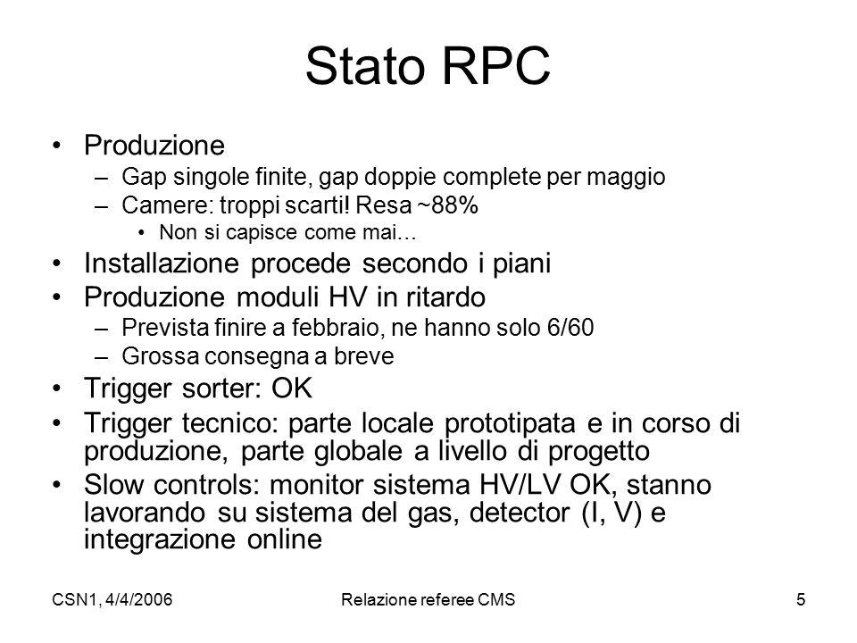 CSN1, 4/4/2006Relazione referee CMS5 Stato RPC Produzione –Gap singole finite, gap doppie complete per maggio –Camere: troppi scarti! Resa ~88% Non si