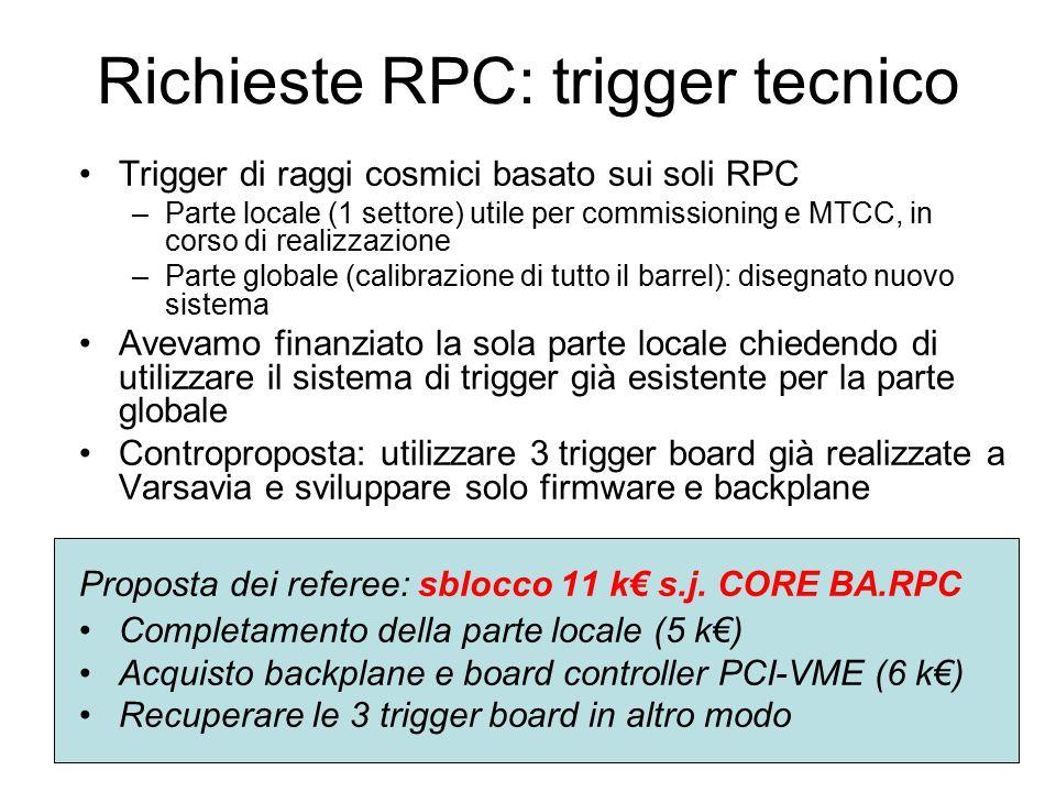 CSN1, 4/4/2006Relazione referee CMS7 Richieste RPC: trigger tecnico Trigger di raggi cosmici basato sui soli RPC –Parte locale (1 settore) utile per commissioning e MTCC, in corso di realizzazione –Parte globale (calibrazione di tutto il barrel): disegnato nuovo sistema Avevamo finanziato la sola parte locale chiedendo di utilizzare il sistema di trigger già esistente per la parte globale Controproposta: utilizzare 3 trigger board già realizzate a Varsavia e sviluppare solo firmware e backplane Proposta dei referee: sblocco 11 k€ s.j.