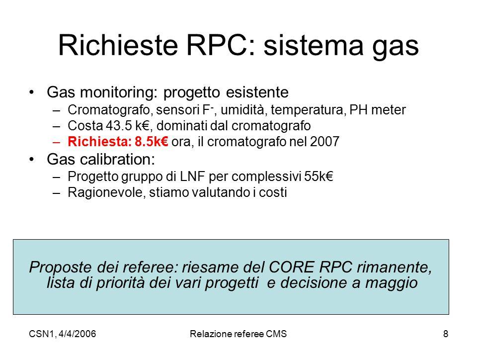 CSN1, 4/4/2006Relazione referee CMS8 Richieste RPC: sistema gas Gas monitoring: progetto esistente –Cromatografo, sensori F -, umidità, temperatura, PH meter –Costa 43.5 k€, dominati dal cromatografo –Richiesta: 8.5k€ ora, il cromatografo nel 2007 Gas calibration: –Progetto gruppo di LNF per complessivi 55k€ –Ragionevole, stiamo valutando i costi Proposte dei referee: riesame del CORE RPC rimanente, lista di priorità dei vari progetti e decisione a maggio