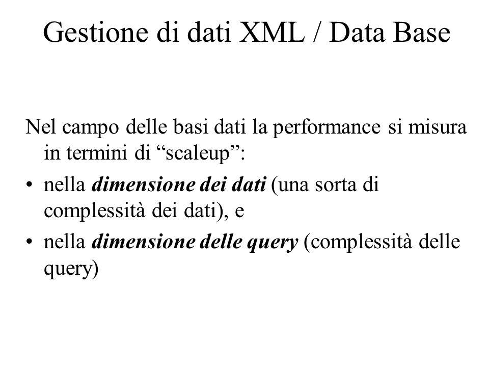 Gestione di dati XML / Data Base Nel campo delle basi dati la performance si misura in termini di scaleup : nella dimensione dei dati (una sorta di complessità dei dati), e nella dimensione delle query (complessità delle query)