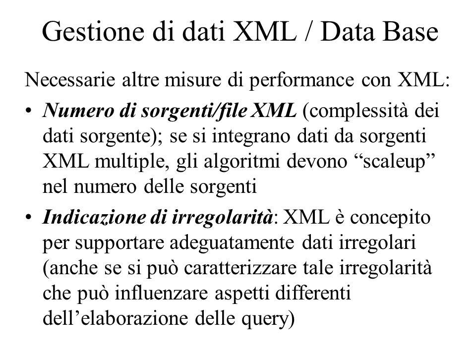 Gestione di dati XML / Data Base Necessarie altre misure di performance con XML: Numero di sorgenti/file XML (complessità dei dati sorgente); se si integrano dati da sorgenti XML multiple, gli algoritmi devono scaleup nel numero delle sorgenti Indicazione di irregolarità: XML è concepito per supportare adeguatamente dati irregolari (anche se si può caratterizzare tale irregolarità che può influenzare aspetti differenti dell'elaborazione delle query)
