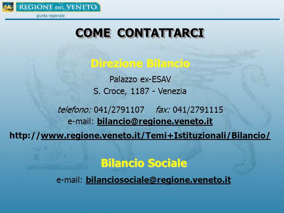Direzione Bilancio Palazzo ex-ESAV S.