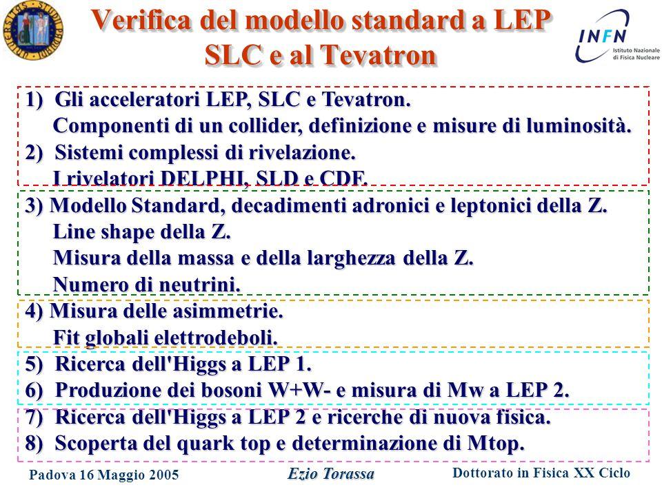 Dottorato in Fisica XX Ciclo Padova 16 Maggio 2005 Ezio Torassa Gli acceleratori LEP, SLC e Tevatron LargeElectronPositron collider 1989-1995 Ebeam_max = 55 GeV 1996-2000 Ebeam_max = 104.5 GeV e + e -  e + e -  , Z 0  W + W - StanfordLinearCollider 1989-1998 Ebeam_max = 50 GeV e + e - L/R  e + e -  , Z 0 Tevatron collider 1987-2009 Ebeam_max = 0.98 TeV ProgettoLuogoStima completamentoDescrizione LEPCERN198850×50 GeV e + e - SLCSLAC198750×50 GeV e + e - TevatronFermilab1986 1×1 TeV TristanKEK198630×30 GeV e + e - HeraDESY199030×820 Gev e - p UNKSerpukov1990600 GeV pSync Tabella R.Fernow (1986) LEP II - LHC PEP II Hera-b KEK-b