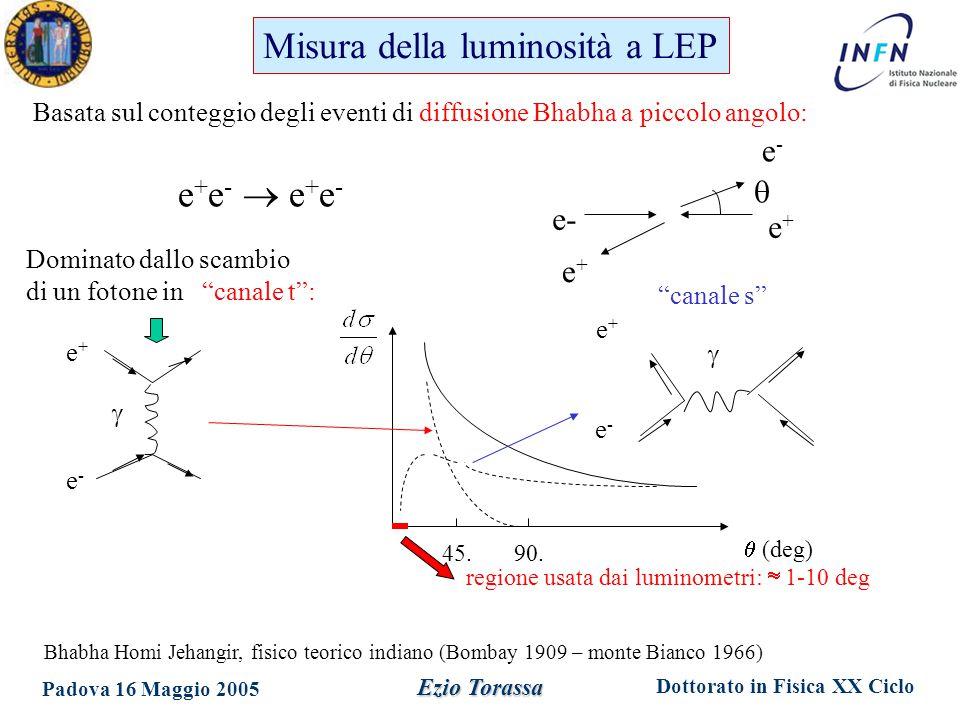 Dottorato in Fisica XX Ciclo Padova 16 Maggio 2005 Ezio Torassa Basata sul conteggio degli eventi di diffusione Bhabha a piccolo angolo: e- e+e+ e+e+  e-e- e + e -  e + e - Dominato dallo scambio di un fotone in canale t :  (deg) 45.