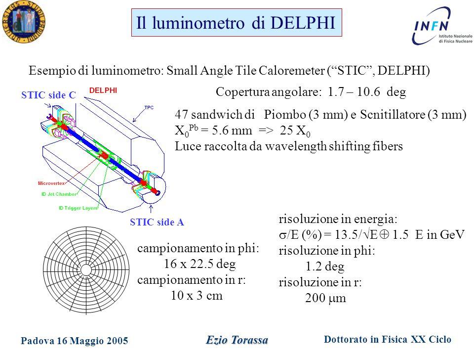 Dottorato in Fisica XX Ciclo Padova 16 Maggio 2005 Ezio Torassa Esempio di luminometro: Small Angle Tile Caloremeter ( STIC , DELPHI) 47 sandwich di Piombo (3 mm) e Scnitillatore (3 mm) X 0 Pb = 5.6 mm => 25 X 0 Luce raccolta da wavelength shifting fibers Il luminometro di DELPHI Copertura angolare: 1.7 – 10.6 deg STIC side A STIC side C campionamento in phi: 16 x 22.5 deg campionamento in r: 10 x 3 cm risoluzione in energia:  /E (%) = 13.5/  E  1.5 E in GeV risoluzione in phi: 1.2 deg risoluzione in r: 200  m