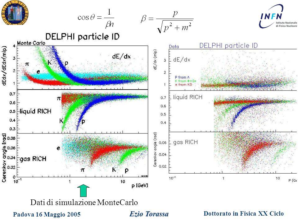 Dottorato in Fisica XX Ciclo Padova 16 Maggio 2005 Ezio Torassa Dati di simulazione MonteCarlo Dati reali