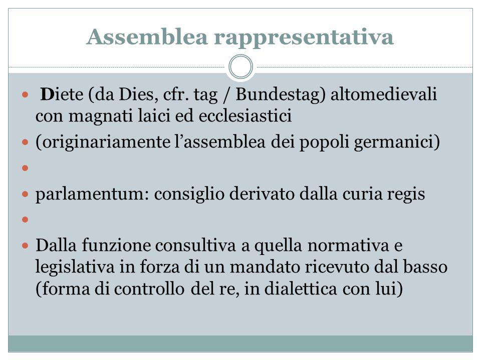 Assemblea rappresentativa Diete (da Dies, cfr. tag / Bundestag) altomedievali con magnati laici ed ecclesiastici (originariamente l'assemblea dei popo