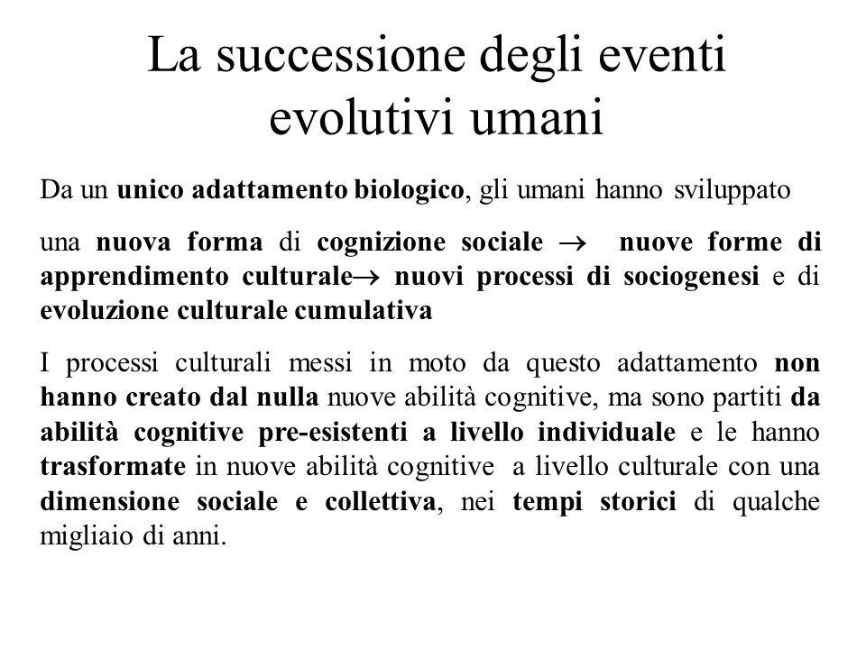 La successione degli eventi evolutivi umani Da un unico adattamento biologico, gli umani hanno sviluppato una nuova forma di cognizione sociale  nuov