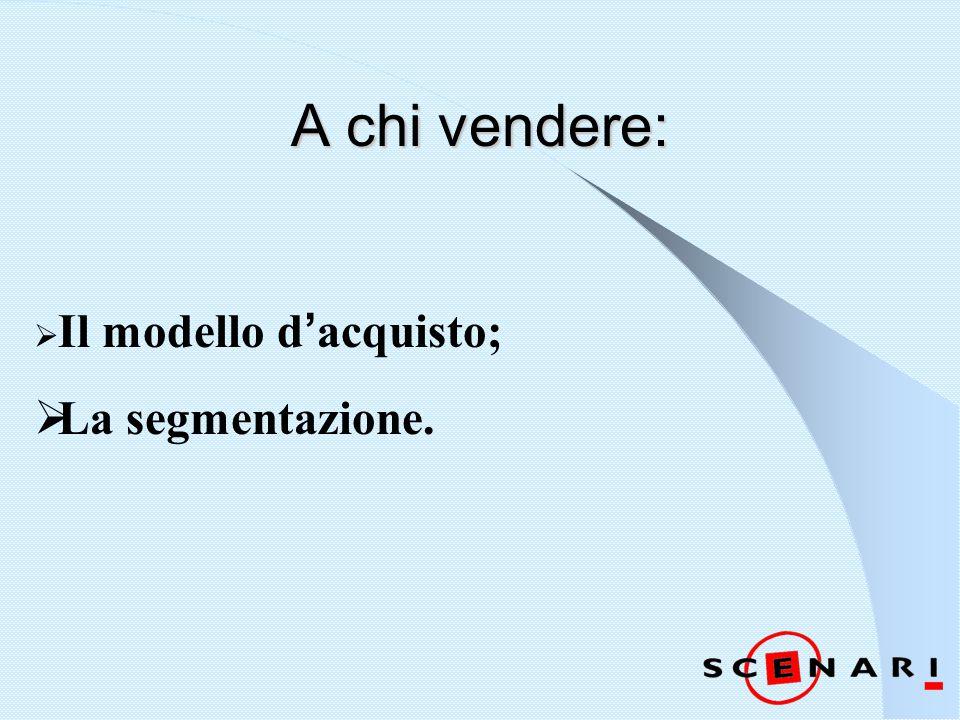A chi vendere:  Il modello d ' acquisto;  La segmentazione.