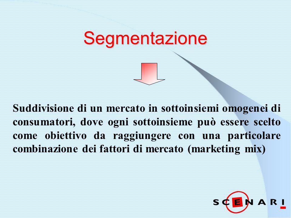 Segmentazione Suddivisione di un mercato in sottoinsiemi omogenei di consumatori, dove ogni sottoinsieme può essere scelto come obiettivo da raggiungere con una particolare combinazione dei fattori di mercato (marketing mix)