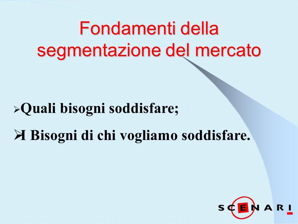Fondamenti della segmentazione del mercato  Quali bisogni soddisfare;  I Bisogni di chi vogliamo soddisfare.
