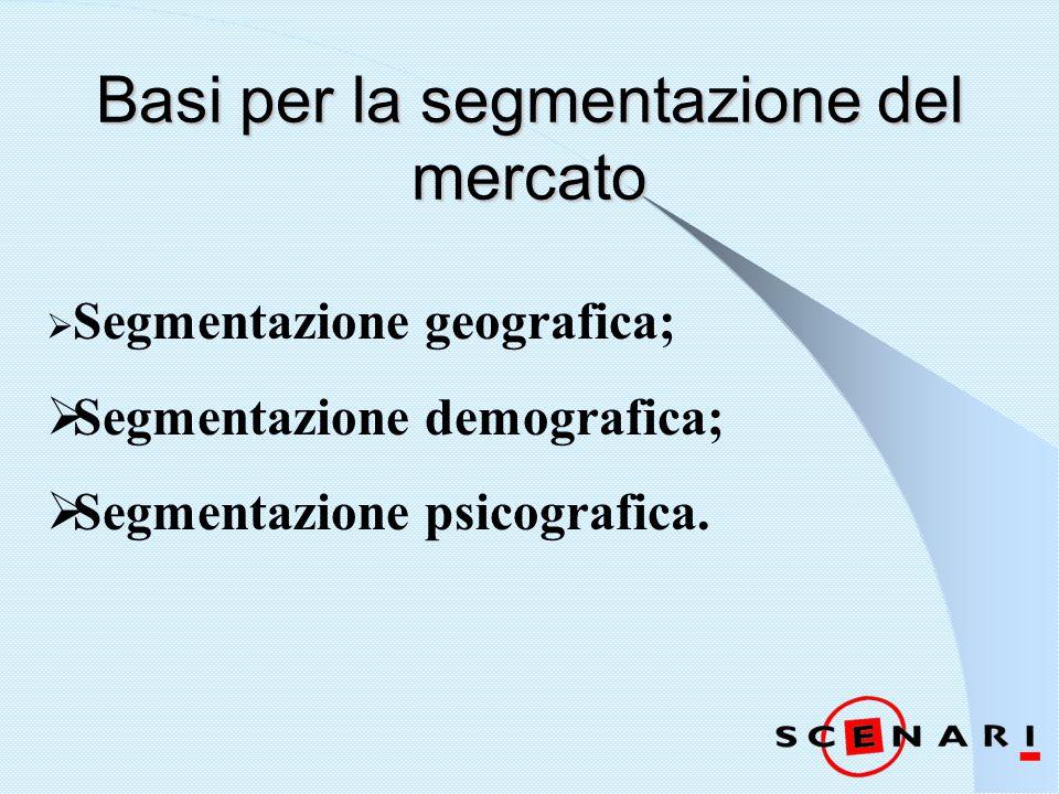 Basi per la segmentazione del mercato  Segmentazione geografica;  Segmentazione demografica;  Segmentazione psicografica.