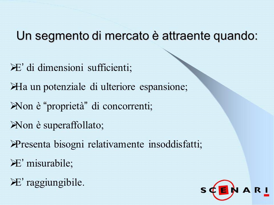 Un segmento di mercato è attraente quando:  E ' di dimensioni sufficienti;  Ha un potenziale di ulteriore espansione;  Non è proprietà di concorrenti;  Non è superaffollato;  Presenta bisogni relativamente insoddisfatti;  E ' misurabile;  E ' raggiungibile.
