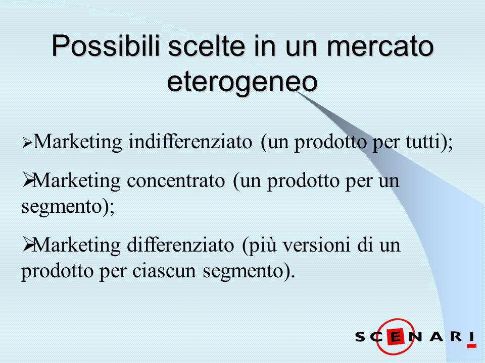 Possibili scelte in un mercato eterogeneo  Marketing indifferenziato (un prodotto per tutti);  Marketing concentrato (un prodotto per un segmento);  Marketing differenziato (più versioni di un prodotto per ciascun segmento).