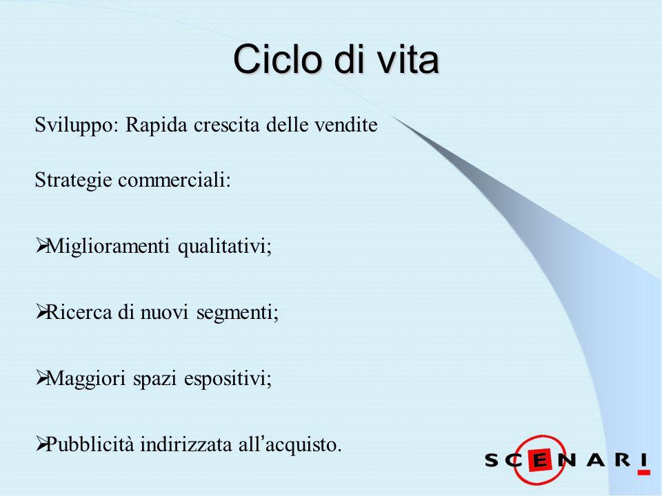Ciclo di vita Sviluppo: Rapida crescita delle vendite Strategie commerciali:  Miglioramenti qualitativi;  Ricerca di nuovi segmenti;  Maggiori spazi espositivi;  Pubblicità indirizzata all ' acquisto.