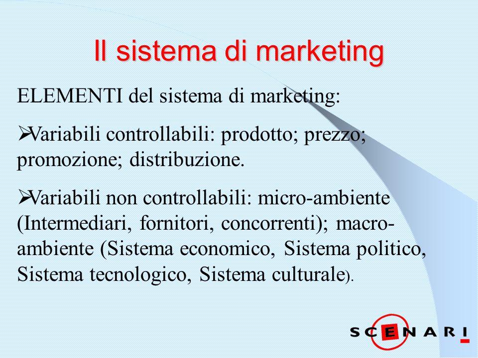 Il sistema di marketing ELEMENTI del sistema di marketing:  Variabili controllabili: prodotto; prezzo; promozione; distribuzione.