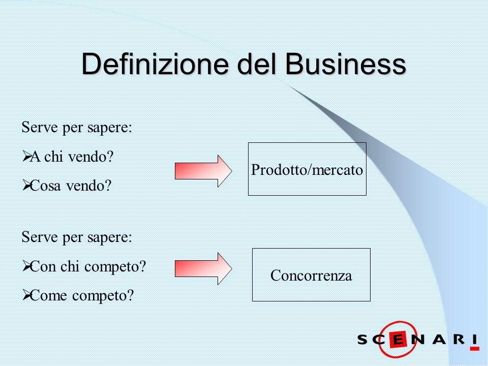Requisiti di un'efficace segmentazione  La misurabilità;  L ' accessibilità;  L ' importanza.