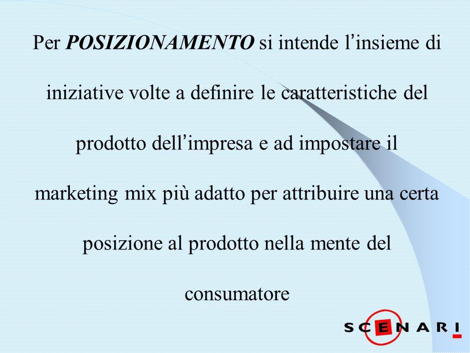 PROCESSO D'ACQUISTO Percezione del bisogno Ricerca di informazioni Comportamento di valutazione Decisione di acquisto Impressioni del dopo acquisto
