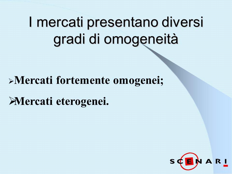 I mercati presentano diversi gradi di omogeneità  Mercati fortemente omogenei;  Mercati eterogenei.