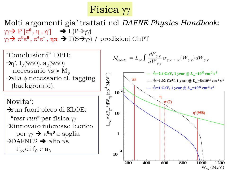 Fisica  Molti argomenti gia' trattati nel DAFNE Physics Handbook :   P [    ']   (P   )              (S   ) / predizioni ChPT Conclusioni DPH:   ', f 0 (980)  a 0 (980) necessario √s > M   alla  necessario el.