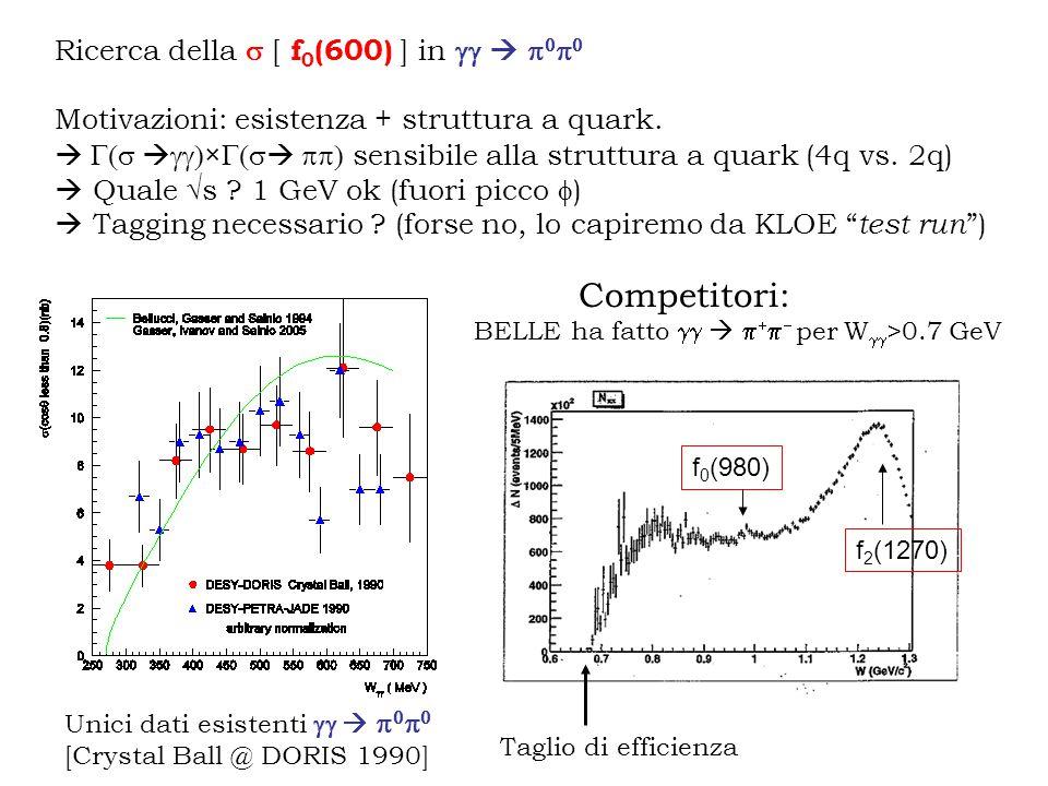 Ricerca della  [ f 0 (600) ] in       Motivazioni: esistenza + struttura a quark.
