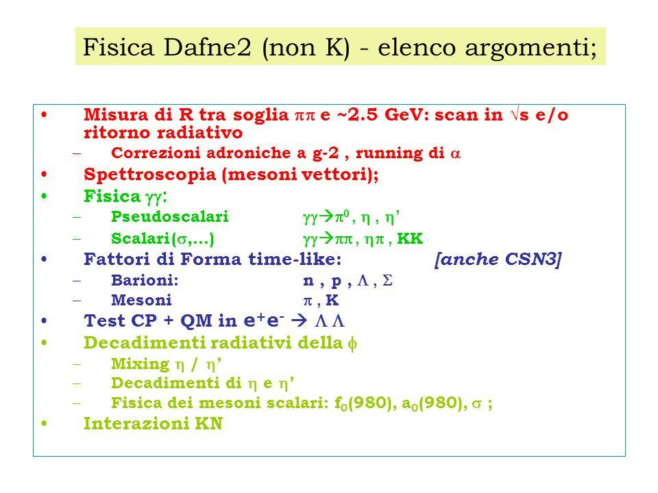 Misura di R tra soglia  e ~2.5 GeV: scan in √s e/o ritorno radiativo – Correzioni adroniche a g-2, running di  Spettroscopia (mesoni vettori); Fisica  : – Pseudoscalari    , ,  ' – Scalari( ,…)   , , KK Fattori di Forma time-like: [anche CSN3] – Barioni:n, p, ,  – Mesoni , K Test CP + QM in e + e -   Decadimenti radiativi della  – Mixing  /  ' – Decadimenti di  e  ' – Fisica dei mesoni scalari: f 0 (980), a 0 (980),  ; Interazioni KN Fisica Dafne2 (non K) - elenco argomenti;