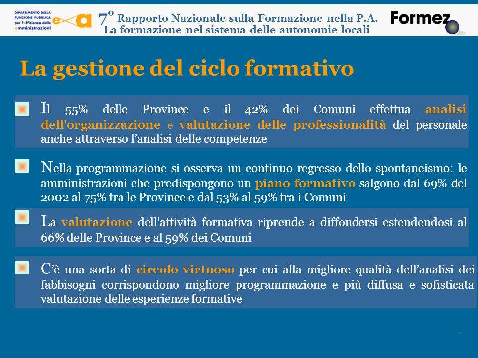 7° Rapporto Nazionale sulla Formazione nella P.A.