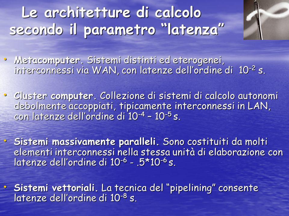 Le architetture di calcolo secondo il parametro latenza Le architetture di calcolo secondo il parametro latenza Metacomputer.