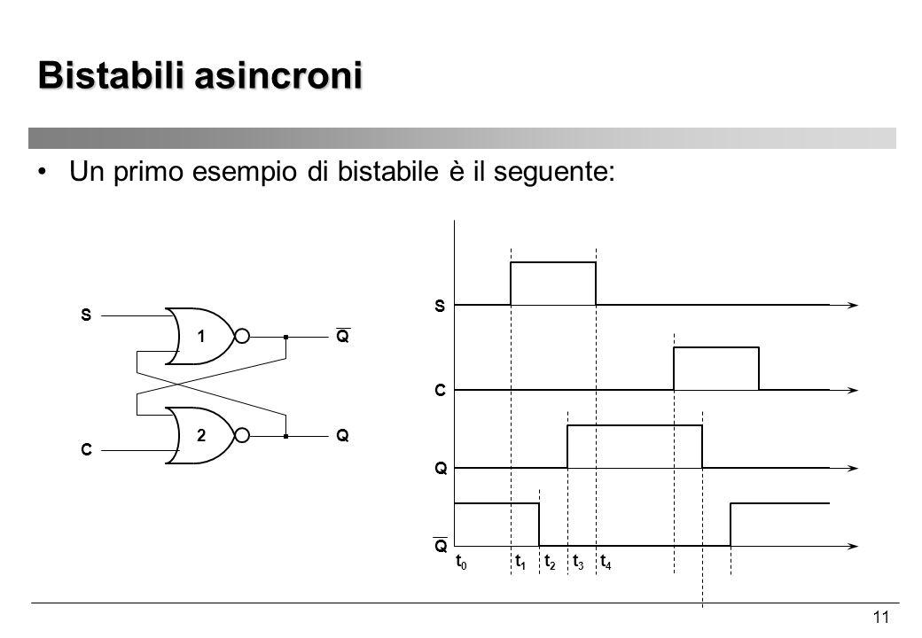 11 Bistabili asincroni Un primo esempio di bistabile è il seguente: S C Q Q S C t0t0 Q 1 2 t1t1 t2t2 t3t3 t4t4 Q