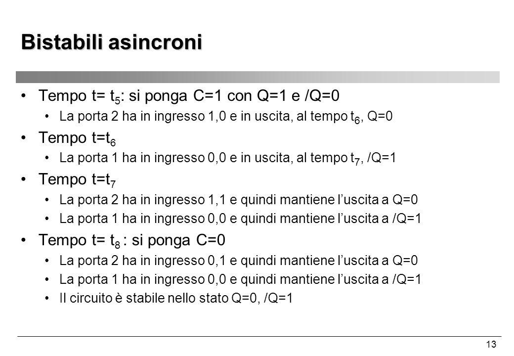 13 Bistabili asincroni Tempo t= t 5 : si ponga C=1 con Q=1 e /Q=0 La porta 2 ha in ingresso 1,0 e in uscita, al tempo t 6, Q=0 Tempo t=t 6 La porta 1
