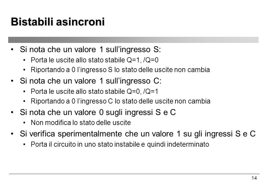 14 Bistabili asincroni Si nota che un valore 1 sull'ingresso S: Porta le uscite allo stato stabile Q=1, /Q=0 Riportando a 0 l'ingresso S lo stato dell