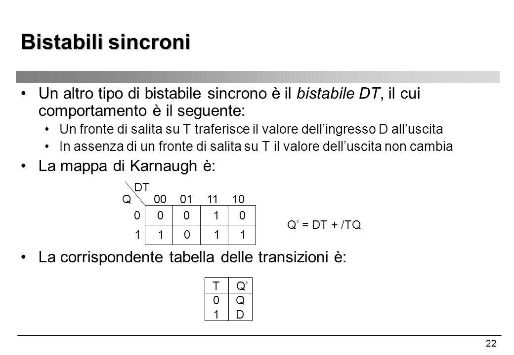 22 Bistabili sincroni Un altro tipo di bistabile sincrono è il bistabile DT, il cui comportamento è il seguente: Un fronte di salita su T traferisce i