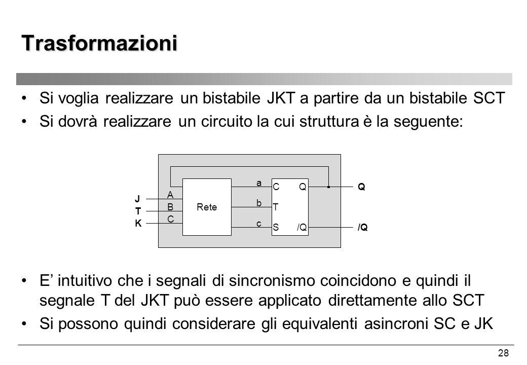 28 Trasformazioni Si voglia realizzare un bistabile JKT a partire da un bistabile SCT Si dovrà realizzare un circuito la cui struttura è la seguente: