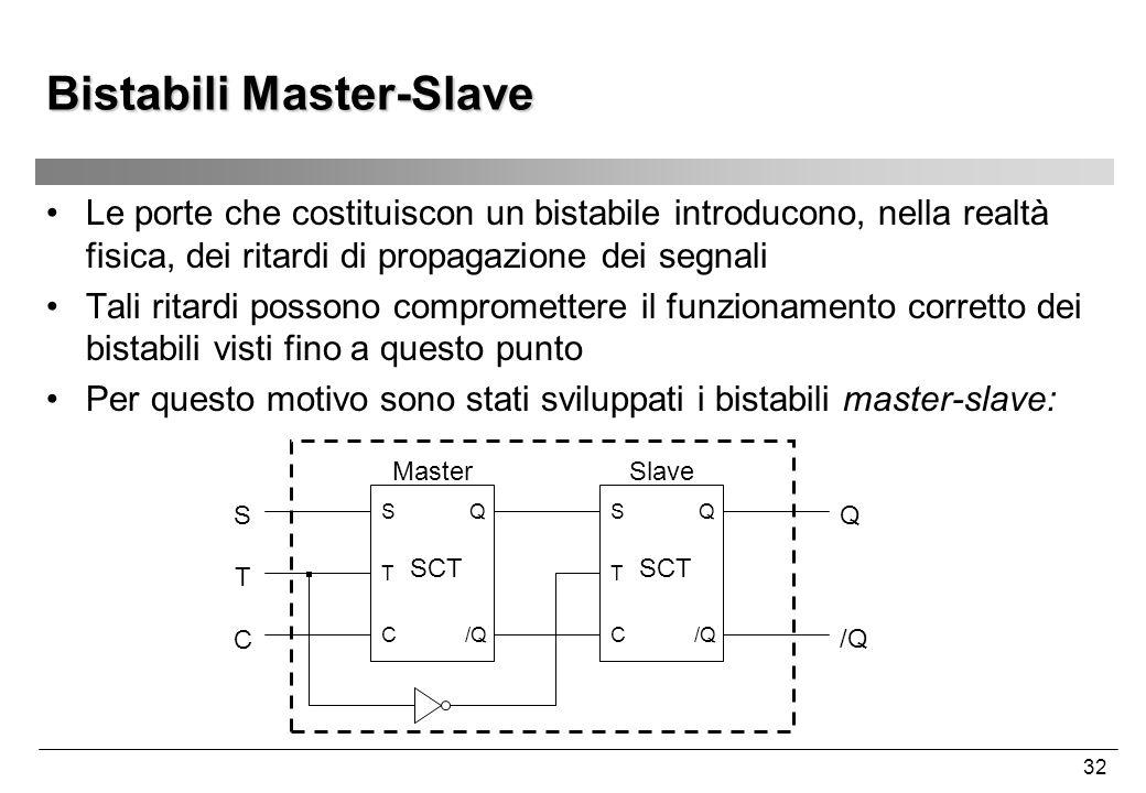 32 Bistabili Master-Slave Le porte che costituiscon un bistabile introducono, nella realtà fisica, dei ritardi di propagazione dei segnali Tali ritard