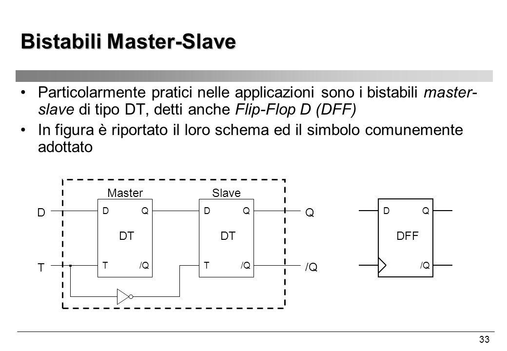 33 Bistabili Master-Slave Particolarmente pratici nelle applicazioni sono i bistabili master- slave di tipo DT, detti anche Flip-Flop D (DFF) In figur
