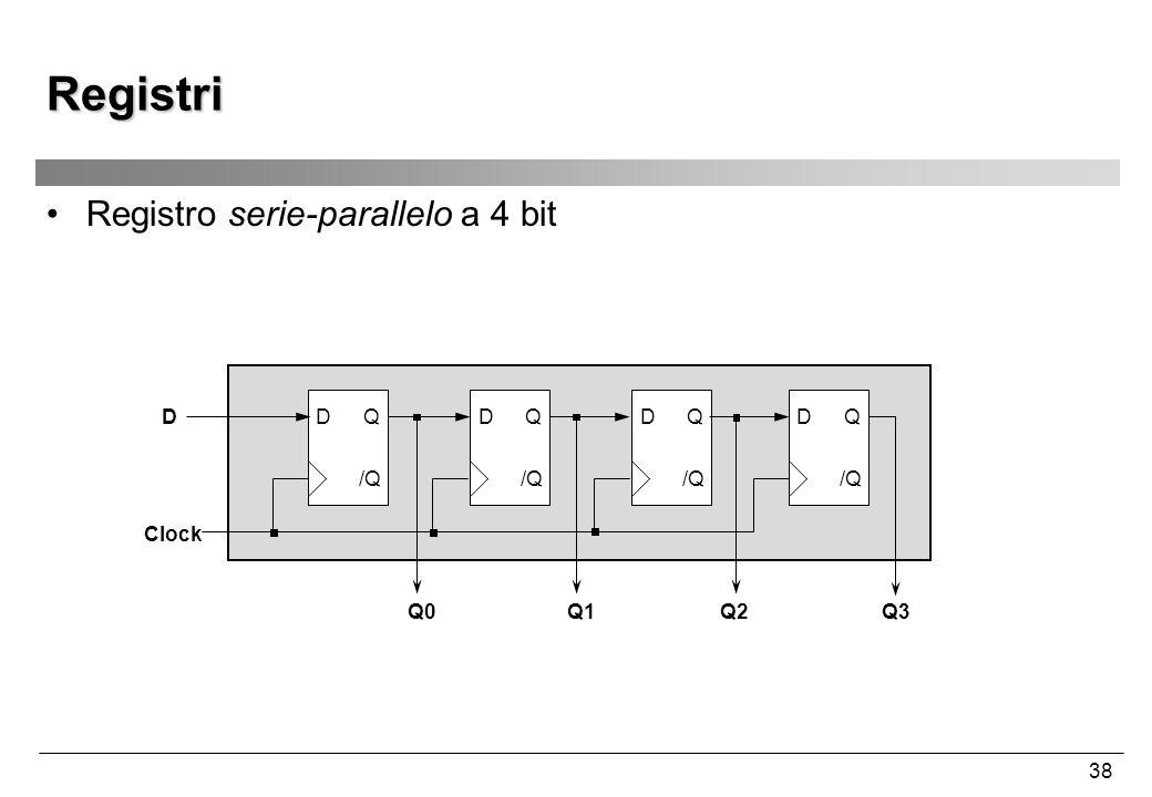 38 Registri Registro serie-parallelo a 4 bit D /Q QD QD Q D Q0Q1Q3 Clock D /Q Q Q2