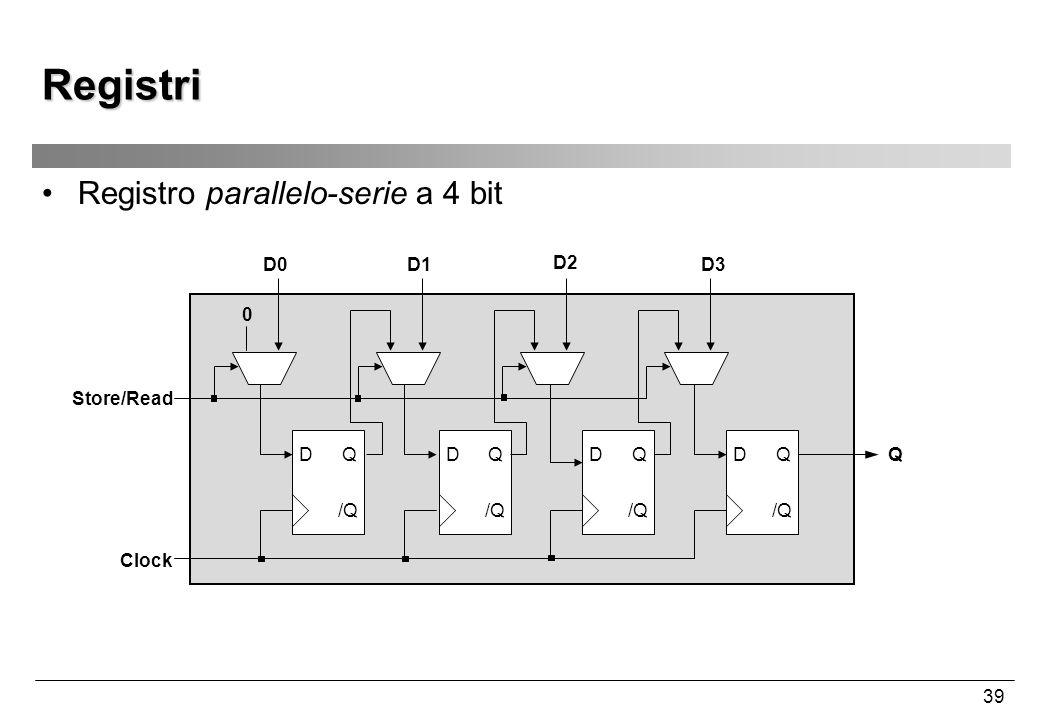39 Registri Registro parallelo-serie a 4 bit D /Q QD QD Q D0D1D3 0 Q Clock D /Q Q D2 Store/Read