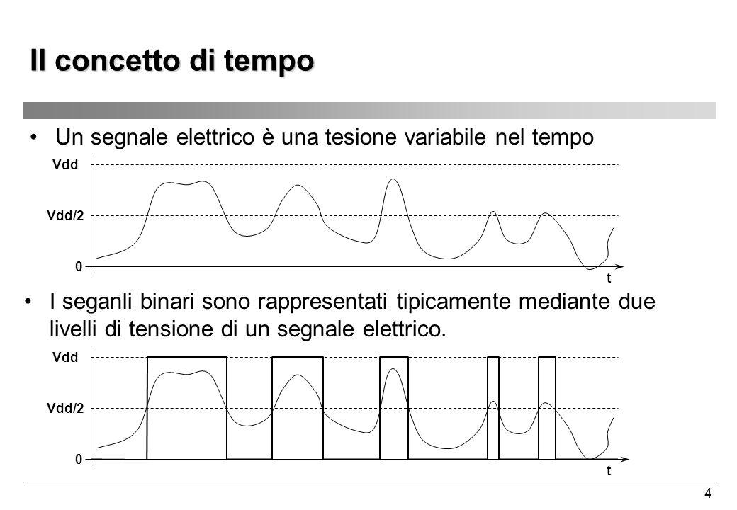 4 Il concetto di tempo Un segnale elettrico è una tesione variabile nel tempo I seganli binari sono rappresentati tipicamente mediante due livelli di