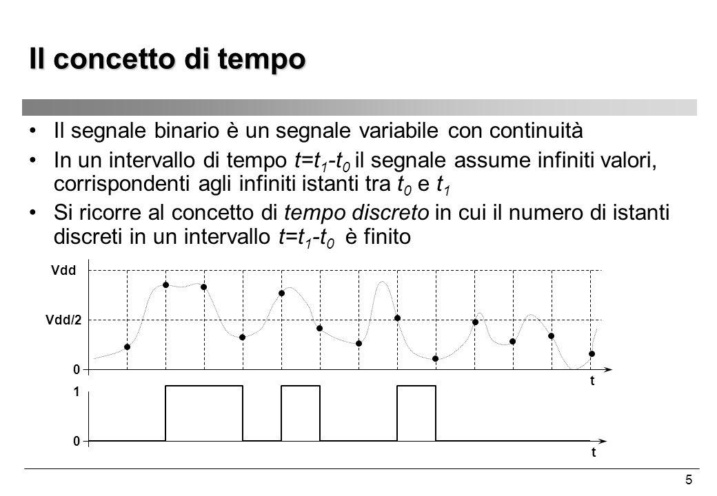 5 Il concetto di tempo Il segnale binario è un segnale variabile con continuità In un intervallo di tempo t=t 1 -t 0 il segnale assume infiniti valori