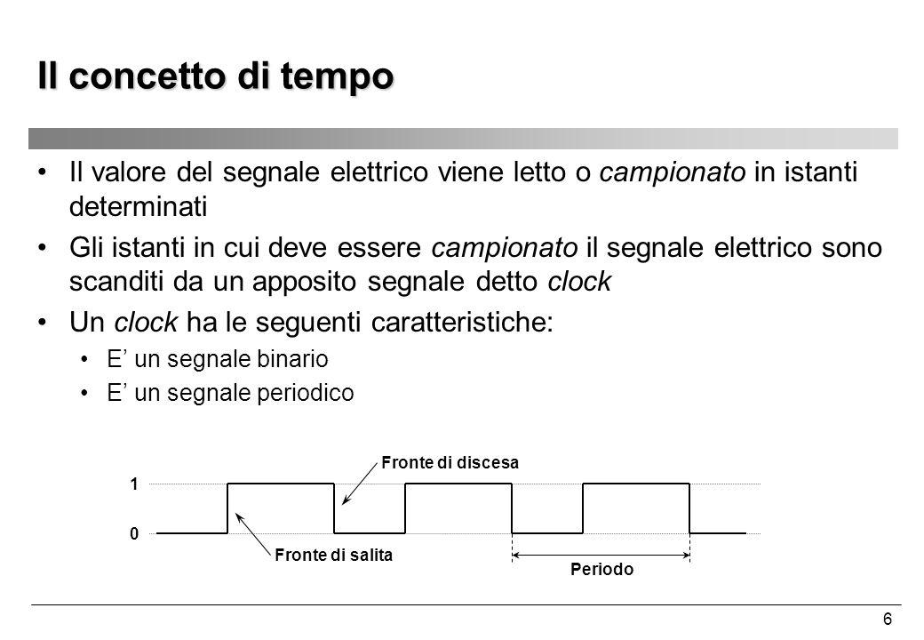 6 Il concetto di tempo Il valore del segnale elettrico viene letto o campionato in istanti determinati Gli istanti in cui deve essere campionato il se