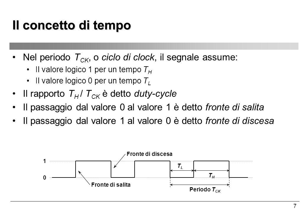 7 Il concetto di tempo Nel periodo T CK, o ciclo di clock, il segnale assume: Il valore logico 1 per un tempo T H Il valore logico 0 per un tempo T L