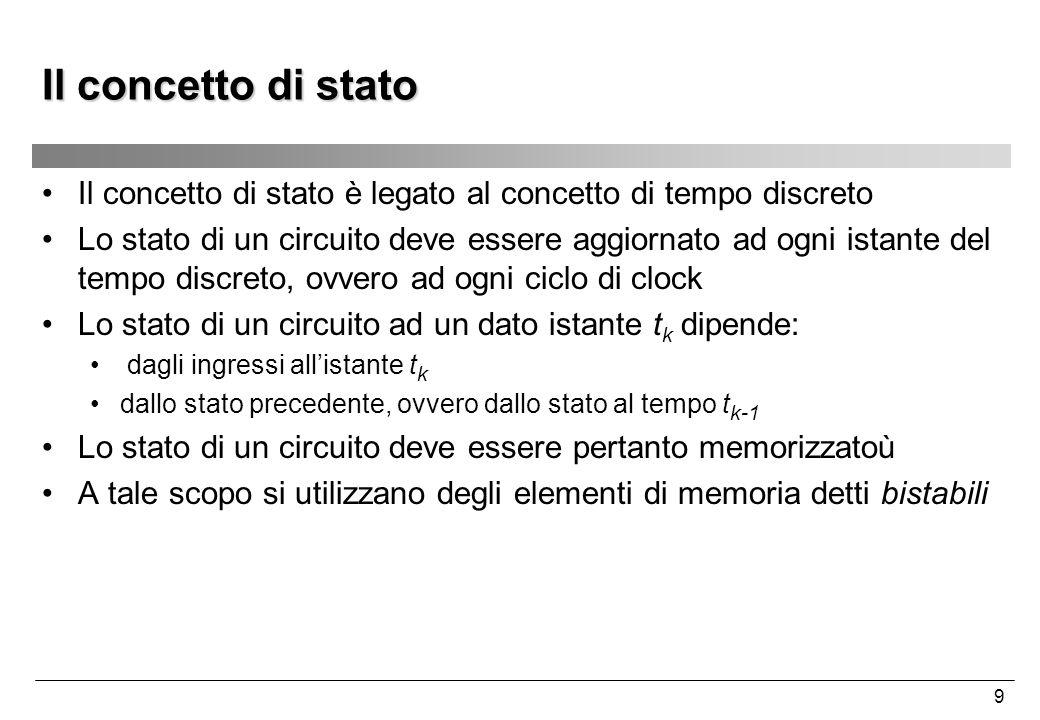 9 Il concetto di stato Il concetto di stato è legato al concetto di tempo discreto Lo stato di un circuito deve essere aggiornato ad ogni istante del