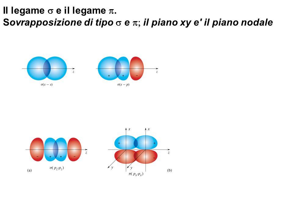 Il legame  e il legame . Sovrapposizione di tipo  e  il piano xy e il piano nodale