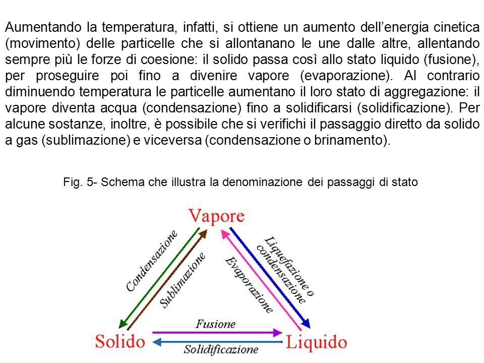 Aumentando la temperatura, infatti, si ottiene un aumento dell'energia cinetica (movimento) delle particelle che si allontanano le une dalle altre, allentando sempre più le forze di coesione: il solido passa così allo stato liquido (fusione), per proseguire poi fino a divenire vapore (evaporazione).