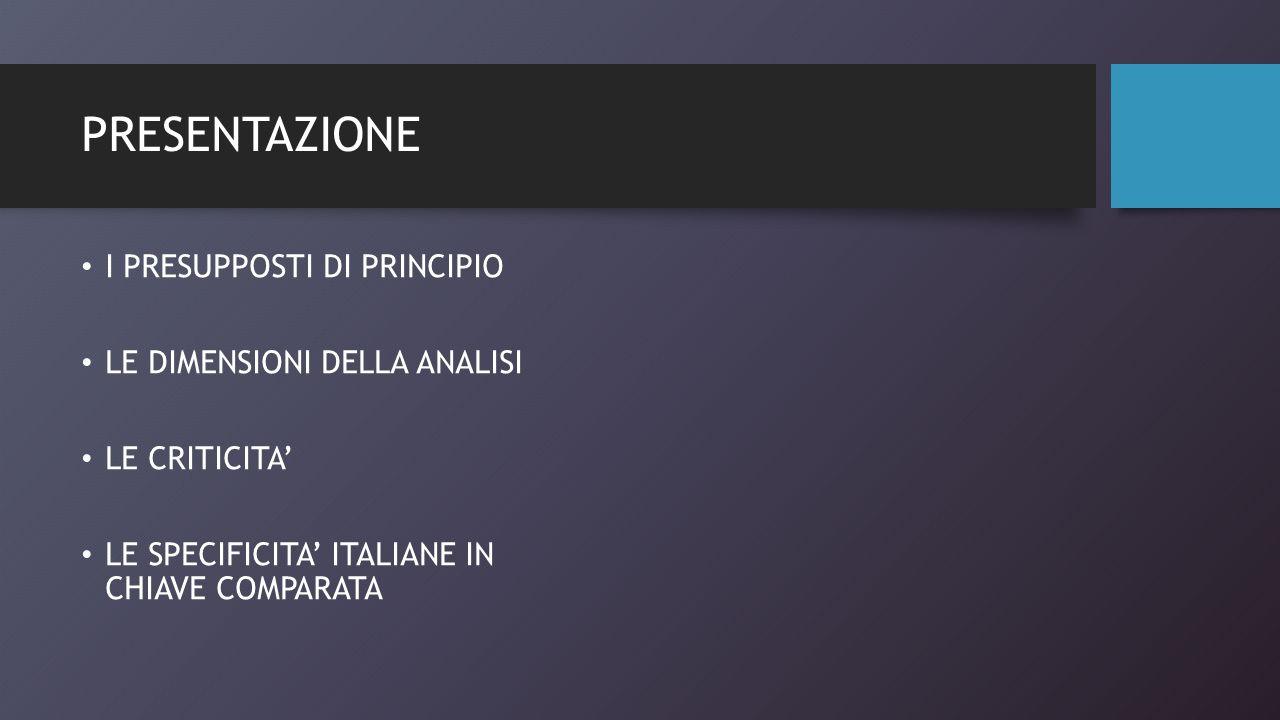 PRESENTAZIONE I PRESUPPOSTI DI PRINCIPIO LE DIMENSIONI DELLA ANALISI LE CRITICITA' LE SPECIFICITA' ITALIANE IN CHIAVE COMPARATA
