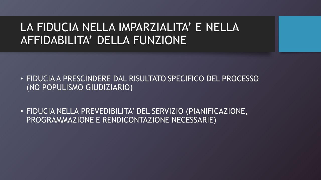 LA FIDUCIA NELLA IMPARZIALITA' E NELLA AFFIDABILITA' DELLA FUNZIONE FIDUCIA A PRESCINDERE DAL RISULTATO SPECIFICO DEL PROCESSO (NO POPULISMO GIUDIZIARIO) FIDUCIA NELLA PREVEDIBILITA' DEL SERVIZIO (PIANIFICAZIONE, PROGRAMMAZIONE E RENDICONTAZIONE NECESSARIE)