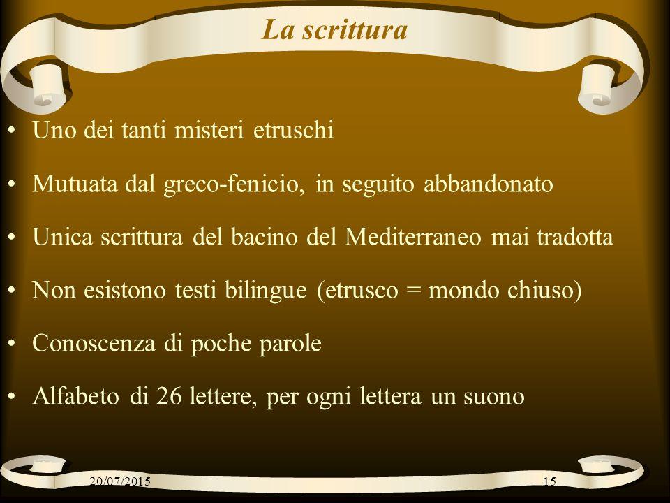 La scrittura Uno dei tanti misteri etruschi Mutuata dal greco-fenicio, in seguito abbandonato Unica scrittura del bacino del Mediterraneo mai tradotta